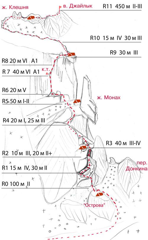 схему маршрута от дома до